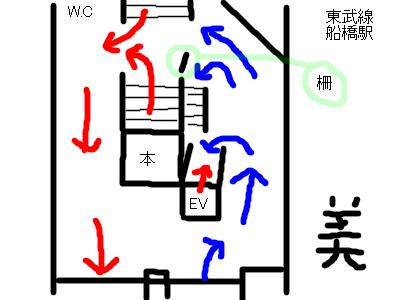 toubuhunabashi.png